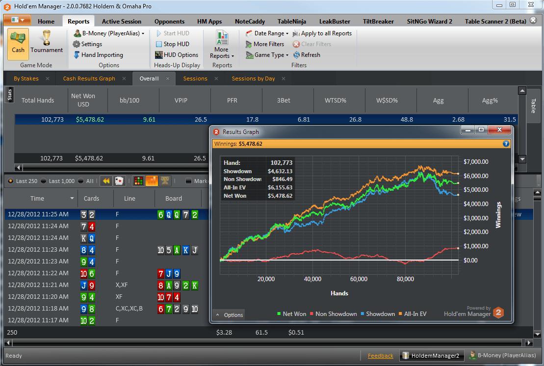 Összetett FX opciós stratégiák - Tömegtőzsde