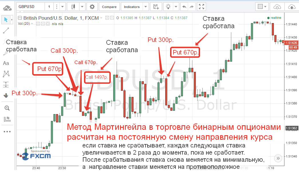 Egryul Altai Trading bitcoin árfolyamdiagram egy hónapra