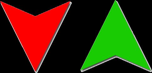 Marcsi és a bináris bróker - Opciós Tőzsdei Kereskedés