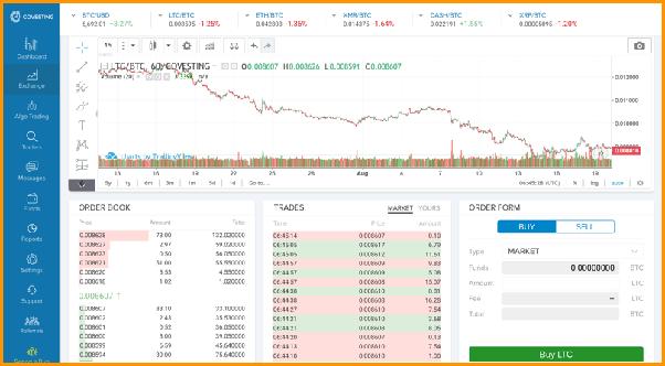 bitcoin platform pénz opció delta