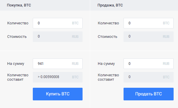 olcsón vásárol bitcoinokat jelek egy bináris opcióhoz