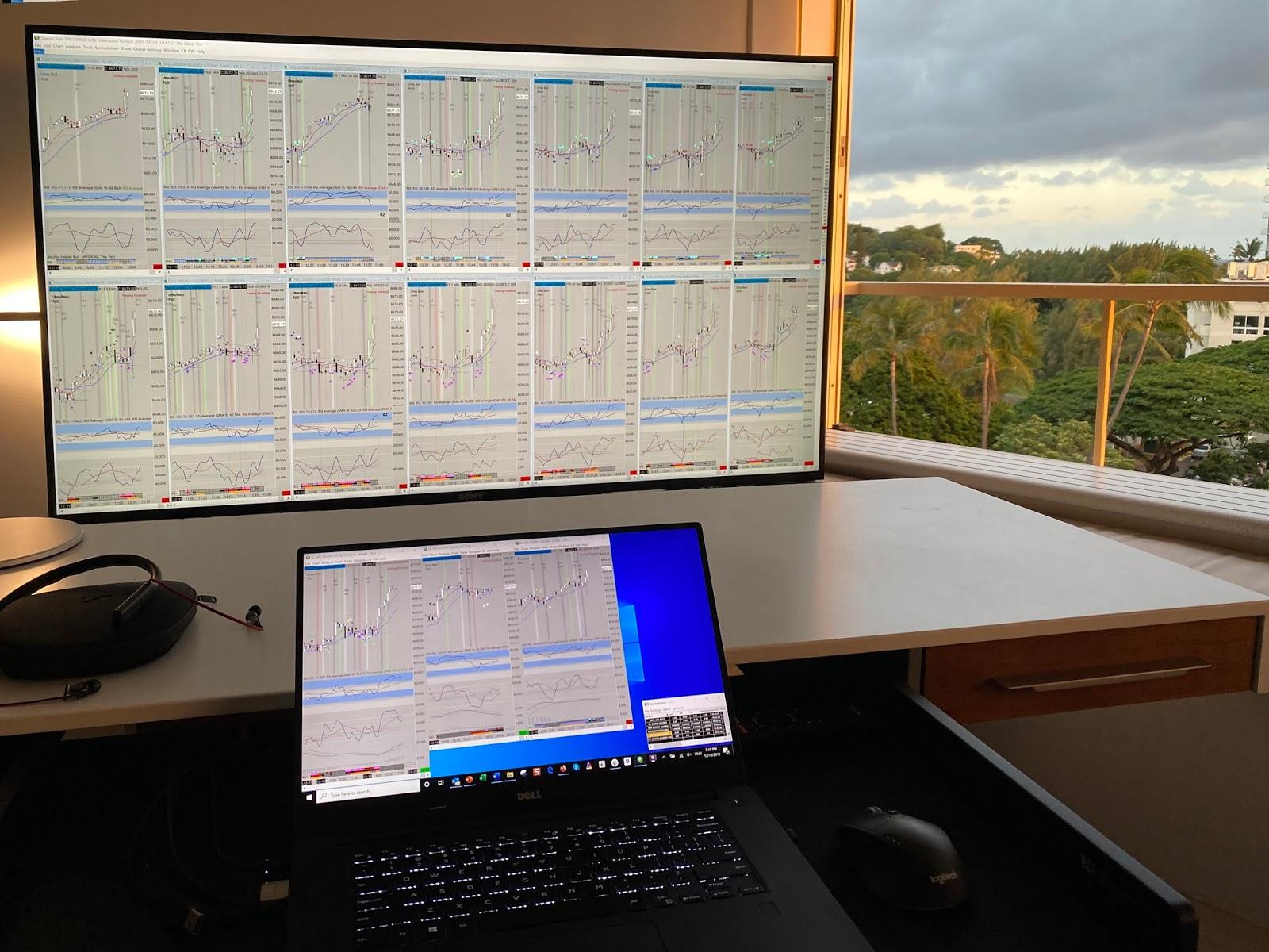 Trader Online Tőzsde - Portfolio Trader