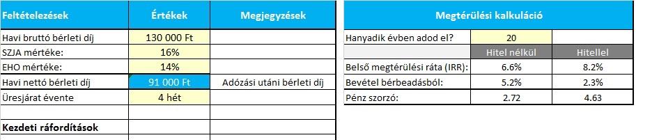 Fix 10 százalékos befektetési hozam Magyarországon? Így működik a trükk - szabadibela.hu