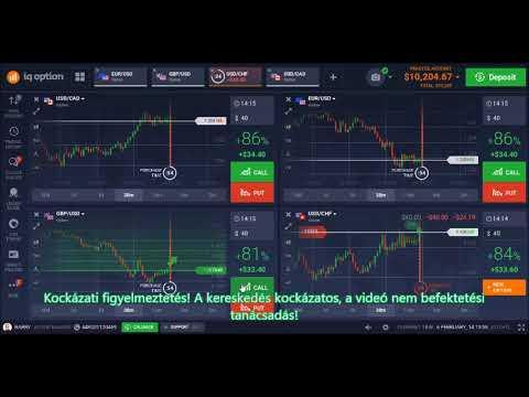 videó tanfolyam a bináris opciókról