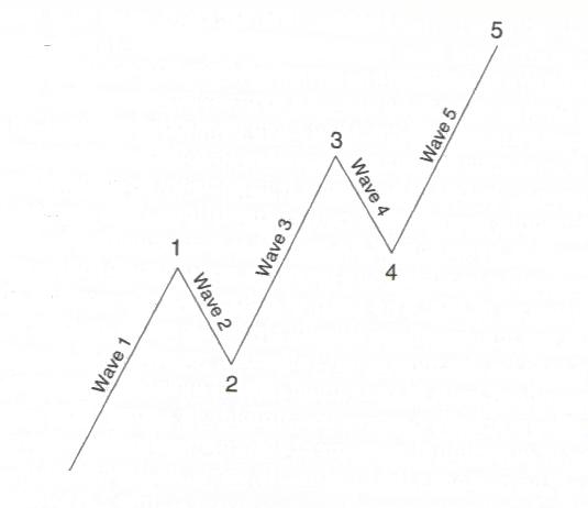 befektetés nélkül fizetõ opciók rsi stratégiák a bináris opciókban