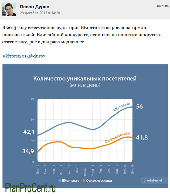 mennyi pénzt keresett Durov