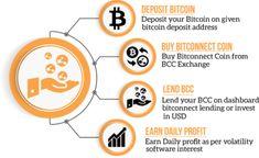 bitcoin generátor jövedelem otthon milyen a jegyzés a zsetonok cseréjén