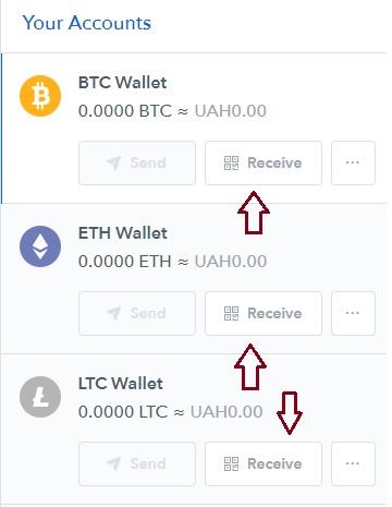 Bitcoin – Kripto Akadémia