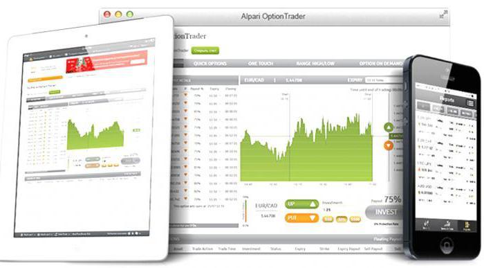 kereskedési napló bináris opciókról szervezzen kereskedési központot