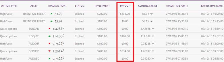 Ingyenes kereskedési jelzések bináris opciók Online (teljes lista)