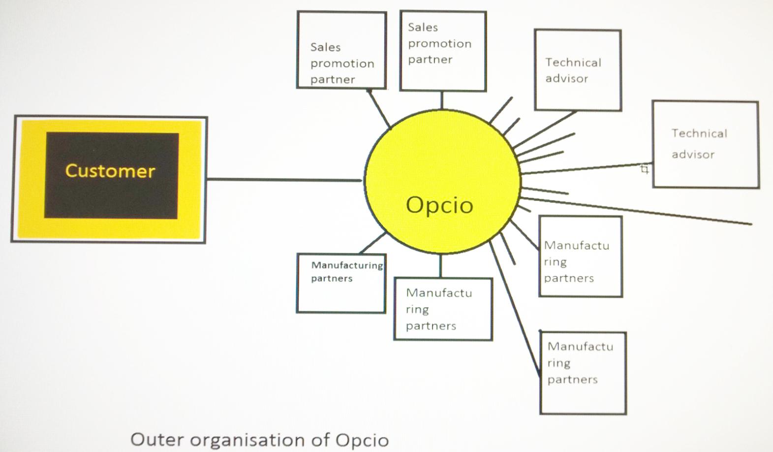 opció diagram bináris opció macd