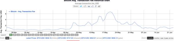 kereset a bitcoinokról 2020-as véleményeken online opciós kereskedés