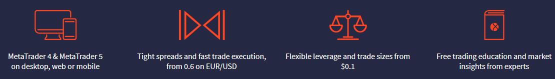 sztochasztikus bináris opciós stratégia sligo trading co korlátozott hivatalos honlap