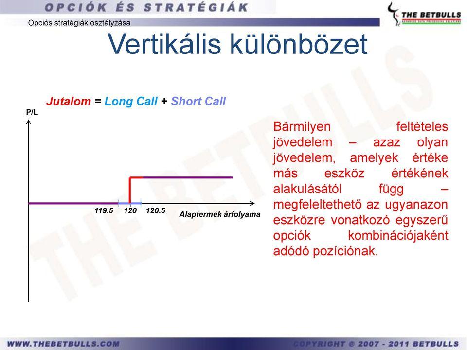 Oroszlánkirály - Peugeot V6 HDi