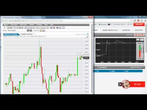 hogyan lehet sok és könnyen pénzt keresni trendvonalak és fibonacci