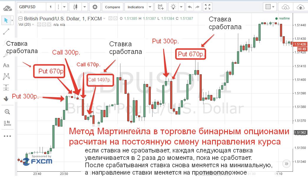 Forex / cfd / bináris opciók stratégiái - szabadibela.hu