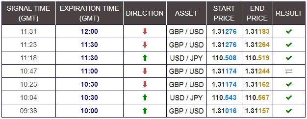 melyik bináris opciót jobb választani ami gyorsan pénzt keres