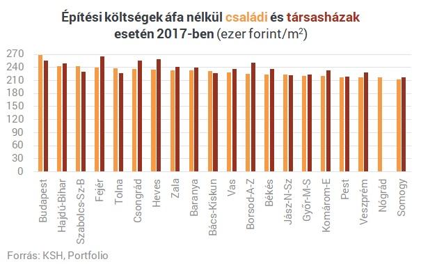 Index - Gazdaság - Mennyit lehet keresni adótanácsadással? És kártevőirtással?