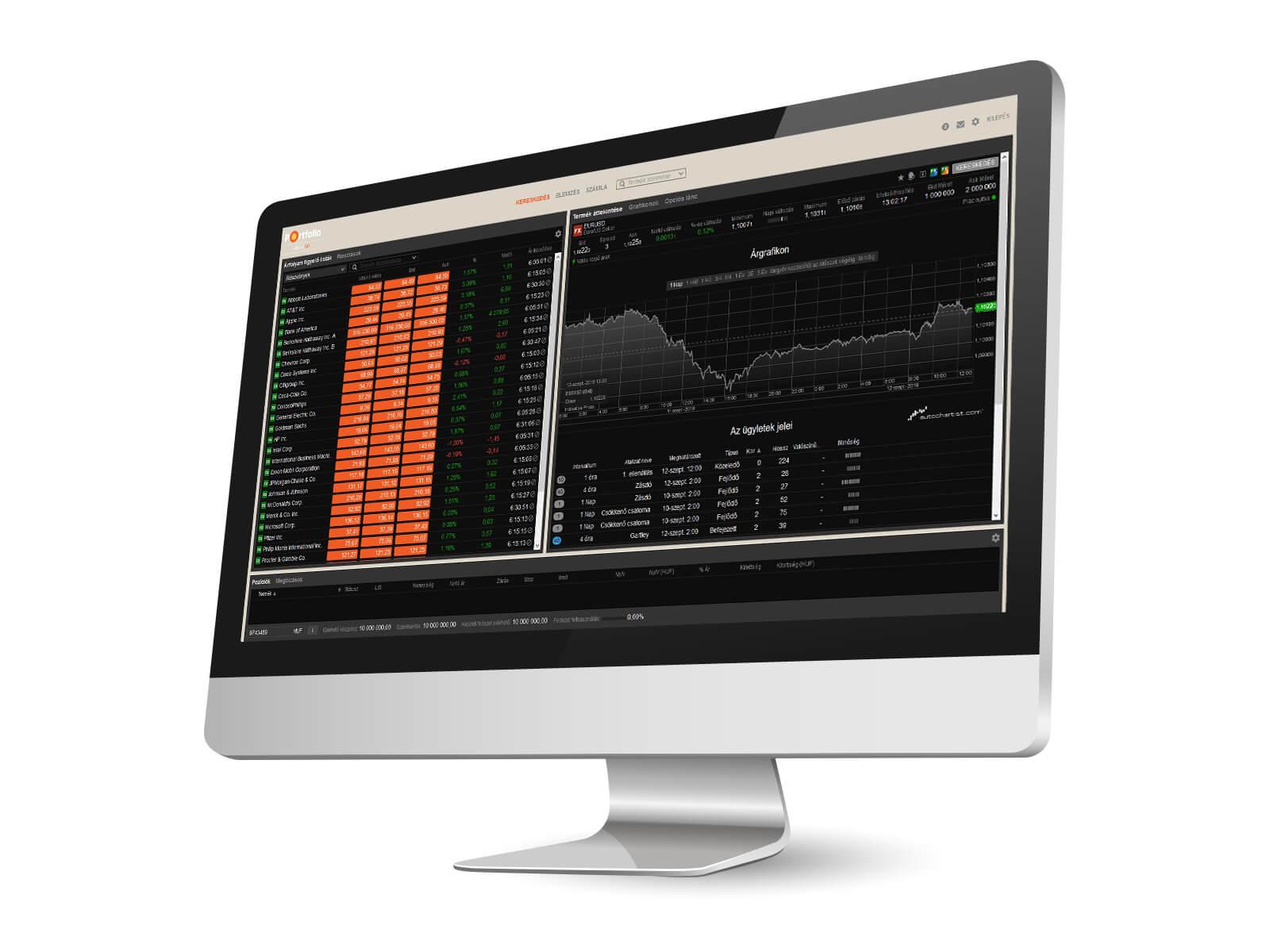 opciók a legjobb keresetek bika és medve piac bináris opciók