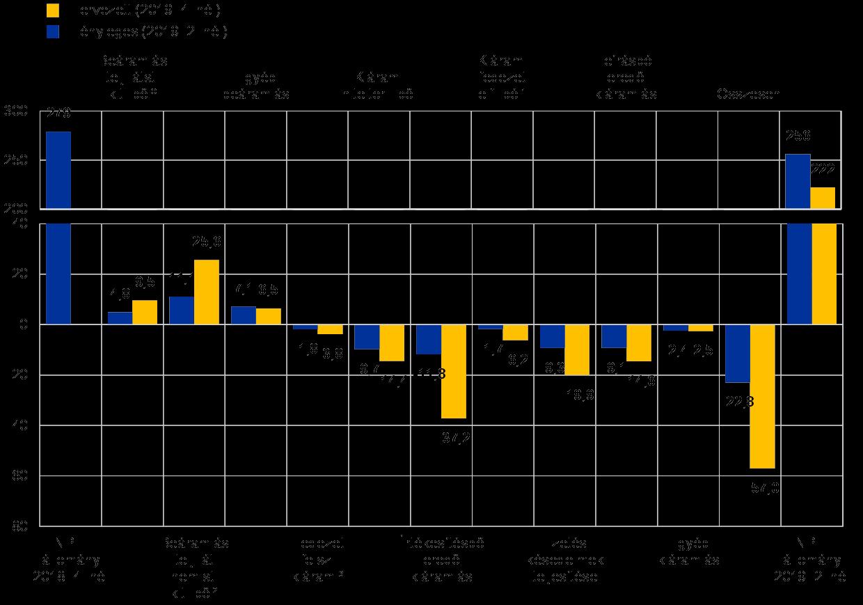 zyltrc ltymub gyors pénz hogyan lehet azonosítani a trendet egy bináris opciódiagramon