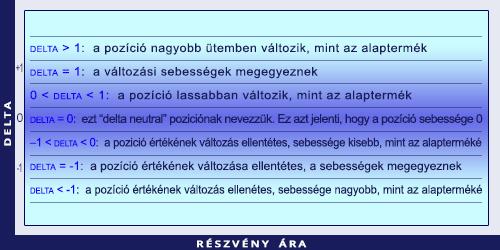 OTP: milliárdos jutalom a vezetőknek (2) - szabadibela.hu