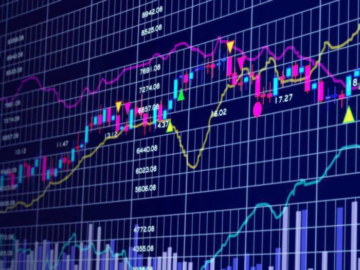 reálkeresetek kereskedése bináris opciók stratégiái 5 perc