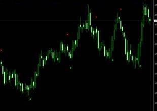 rövid távú kereskedés bináris opciók