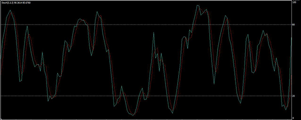 Fontos típusai Binary Options Trading - Auto Forex kereskedési jelekAuto Forex kereskedési jelek