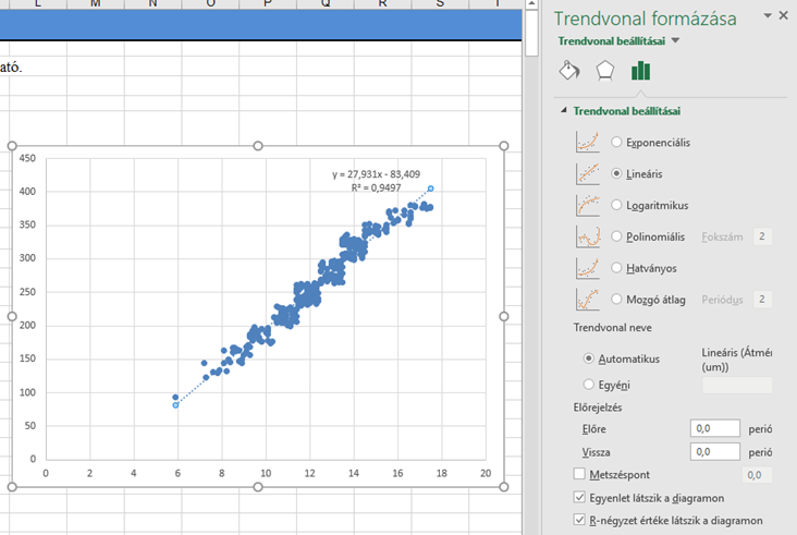 További számjegyek megjelenítése a trendvonal egyenletének együtthatói között az Excelben